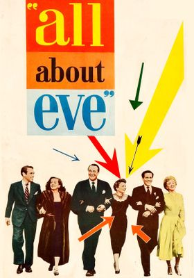 All About Eve's Poster