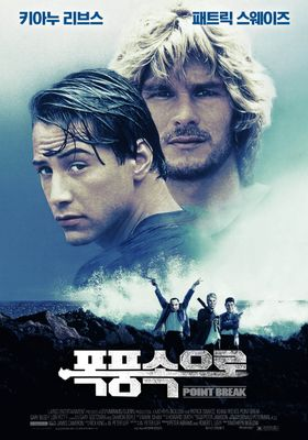Point Break's Poster