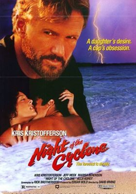 Night Of The Cyclone's Poster